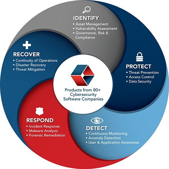 Forensic data recovery edmonton